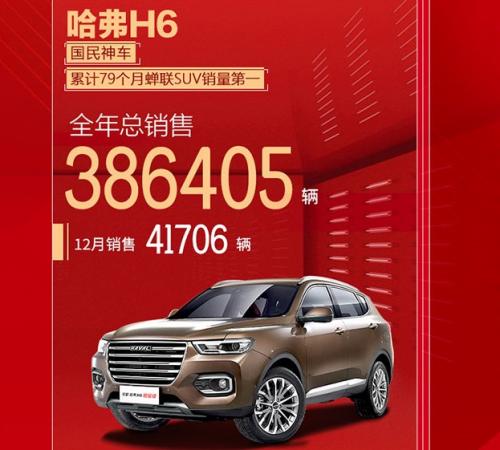 哈弗H6还是稳!累计79个月称雄SUV市场堪称年度最热SUV