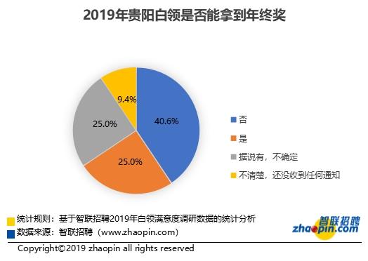 http://www.weixinrensheng.com/zhichang/1446082.html
