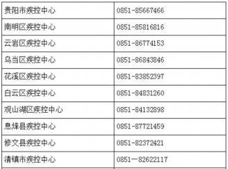 贵阳市卫生健康局公布全市发热门诊及疾控机构24小时值班电话