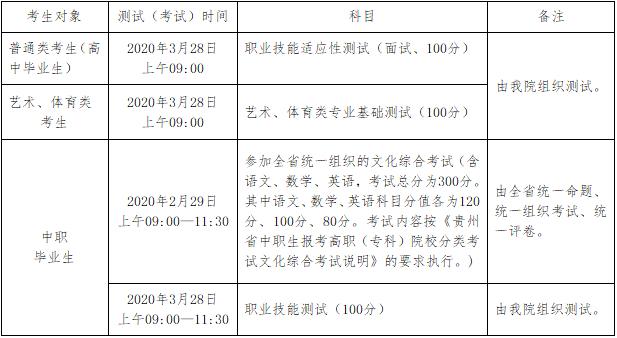 http://www.edaojz.cn/xiuxianlvyou/476151.html
