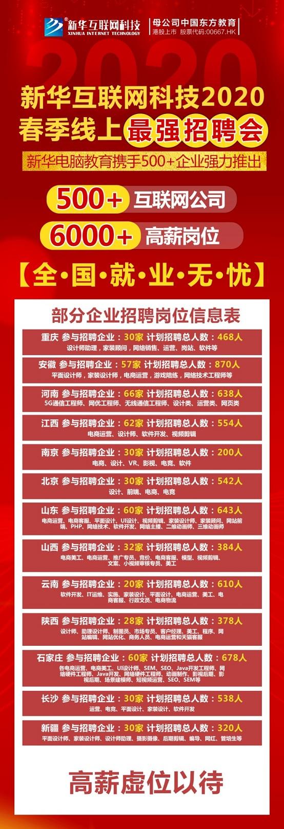 春风到 就业忙 新华互联网科技2020年春季线上招聘会开幕!