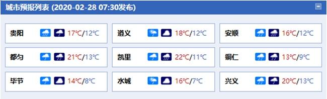 贵州今起降雨降温双至 局地伴有强对流天气