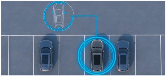 安全永远是出行的主题 且看自主SUV两大巨头谁更胜一筹