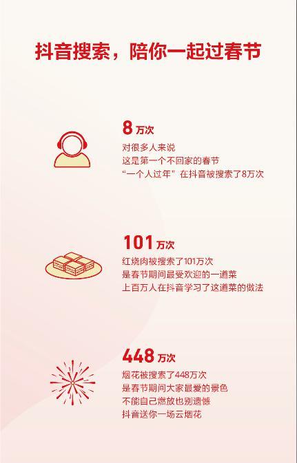 抖音搜索月活用户突破5.5亿,张楠称将大力投入视频搜索